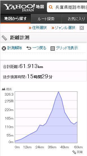 距離と高度の表