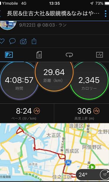 9月22日29.64km4時間8分57秒